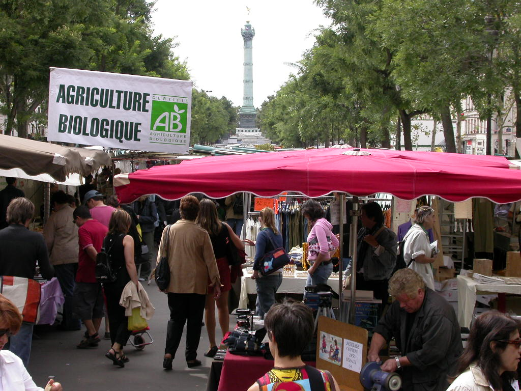 Eating Off the Beaten Track: I. Parisian Shops and Farmers Markets